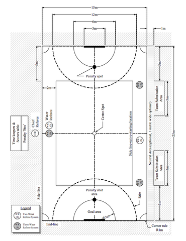 Underwater Hockey - Playing Area Layout - CMAS - 2011