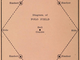 Antique Roller Polo - Diagram of Polo Field - 1885