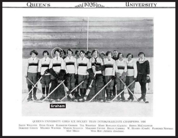 Queens University Girls Ice Hockey Team with Elizabeth Graham