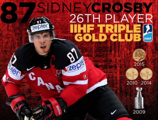 Sidney Crosby IIHF Triple Gold Club - 26th Player / 9th Canadian