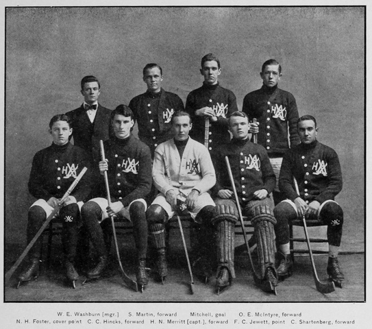 1906 Phillips Andover Academy Hockey Team