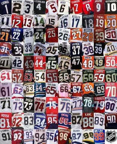 NHL Hockey Numbers - NHL Hockey Jersey Numbers