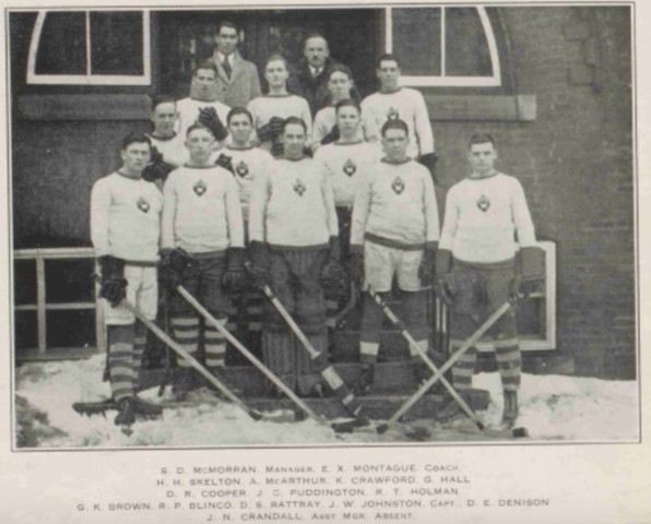 Bishop's University Hockey Team 1929