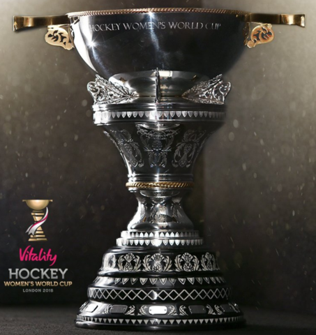 Hockey Women's World Cup Trophy 2018