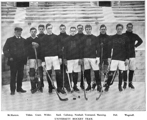 Harvard Crimson University Team 1904–05