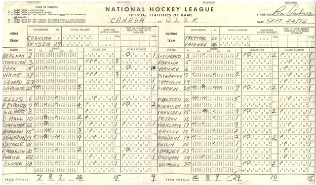 Summit Series - Official Statistics of Game - September 24, 1972