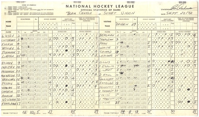 Summit Series - Official Game Statistics - September 28, 1972