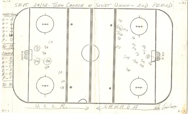 Summit Series - Shot Location Sheet - September 24, 1972 - a