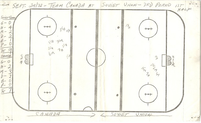 Summit Series - Shot Location Sheet - September 24, 1972 - b