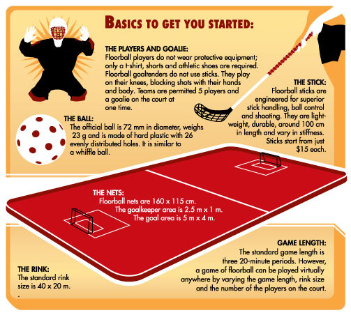 Floorball Information - Basics to get you started