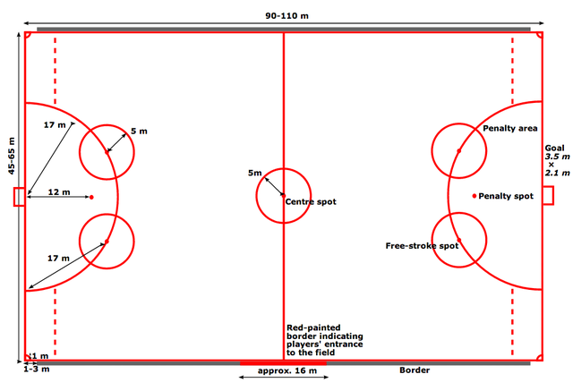 Bandy Rink - Bandy Pitch - Bandy Field - Layout